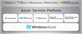 AzureServicesPlatform
